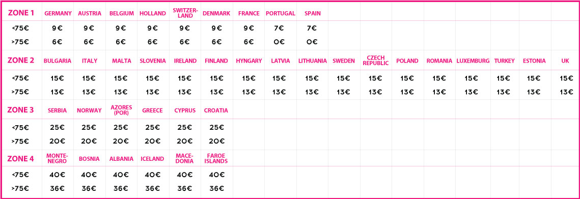 MYPETITSTYLE.COM_web_shipping-chart_zones